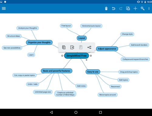 5 Best Mind-Mapping Tools
